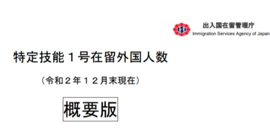 令和2年12月現在特定技能1号在留外国人人数